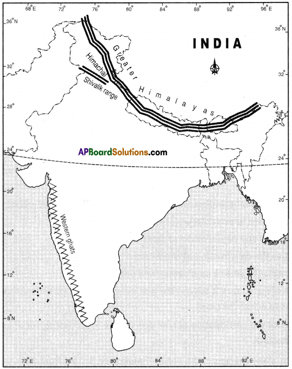 AP SSC 10th Class Social Studies Solutions Chapter 5 Indian Rivers and Water Resources 1