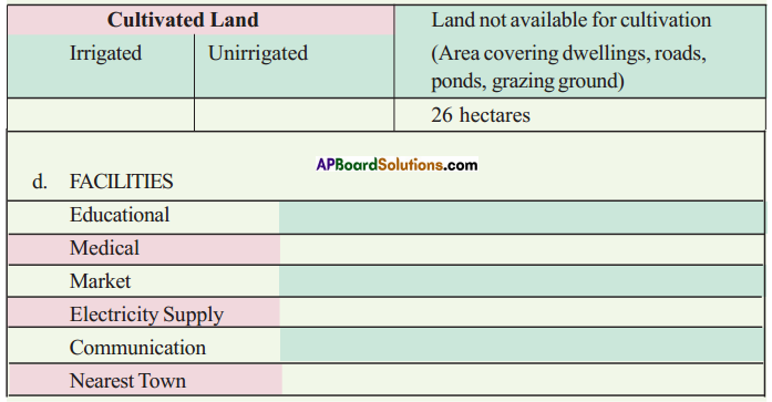 AP SSC 10th Class Social Studies Solutions Chapter 9 Rampur A Village Economy 1