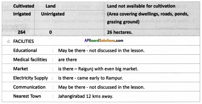 AP SSC 10th Class Social Studies Solutions Chapter 9 Rampur A Village Economy 2