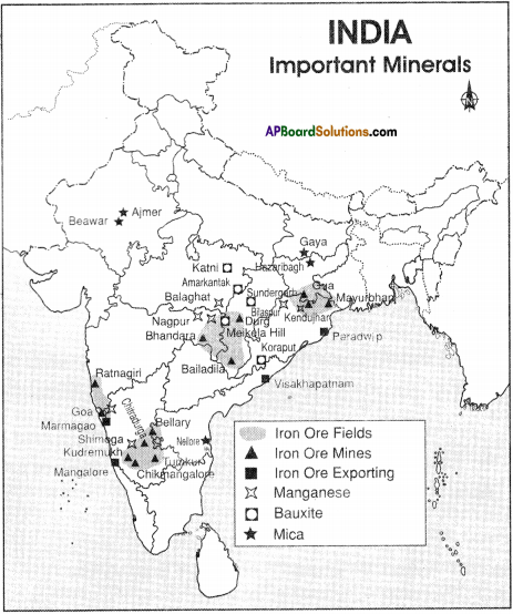AP Board 9th Class Social Studies Important Questions Chapter 7 Industries in India 8