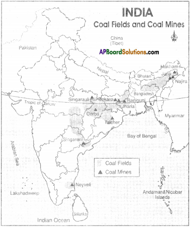 AP Board 9th Class Social Studies Important Questions Chapter 7 Industries in India 9