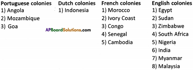 AP Board 9th Class Social Studies Solutions Chapter 17 Colonialism in Latin America, Asia and Africa 3