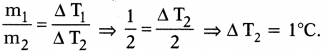 AP SSC 10th Class Physics Solutions Chapter 1 Heat 9