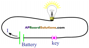 AP SSC 10th Class Physics Solutions Chapter 11 Electric Current 18
