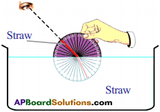 AP SSC 10th Class Physics Solutions Chapter 5 Refraction of Light at Plane Surfaces 10