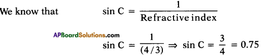 AP SSC 10th Class Physics Solutions Chapter 5 Refraction of Light at Plane Surfaces 2
