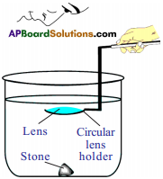 AP SSC 10th Class Physics Solutions Chapter 6 Refraction of Light at Curved Surfaces 18