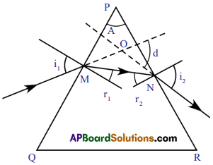 AP SSC 10th Class Physics Solutions Chapter 7 Human Eye and Colourful World 11