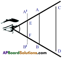 AP SSC 10th Class Physics Solutions Chapter 7 Human Eye and Colourful World 16