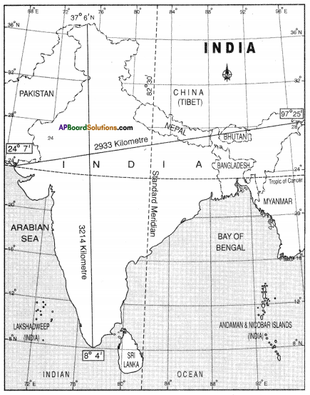 AP SSC 10th Class Social Studies Important Questions Chapter 1 India Relief Features 6