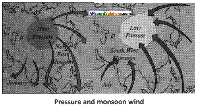 AP SSC 10th Class Social Studies Important Questions Chapter 4 Climate of India 14