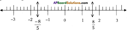 AP Board 9th Class Maths Solutions Chapter 1 Real Numbers Ex 1.1 4