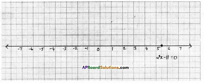 AP Board 9th Class Maths Solutions Chapter 6 Linear Equation in Two Variables Ex 6.4 3