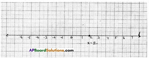 AP Board 9th Class Maths Solutions Chapter 6 Linear Equation in Two Variables Ex 6.4 5