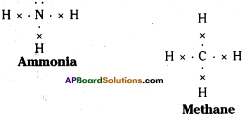 AP SSC 10th Class Chemistry Important Questions Chapter 10 Chemical Bonding 15