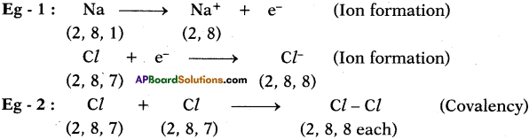 AP SSC 10th Class Chemistry Important Questions Chapter 10 Chemical Bonding 7