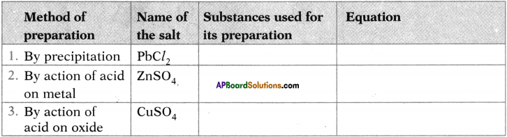AP SSC 10th Class Chemistry Important Questions Chapter 4 Acids, Bases and Salts 17
