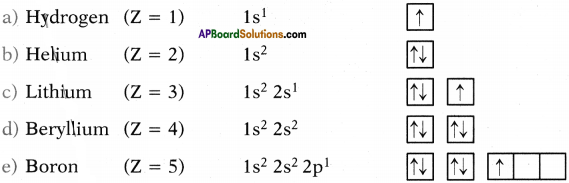 AP SSC 10th Class Chemistry Important Questions Chapter 8 Structure of Atom 16
