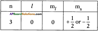 AP SSC 10th Class Chemistry Important Questions Chapter 8 Structure of Atom 20