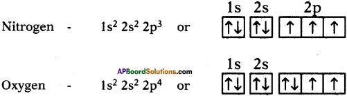 AP SSC 10th Class Chemistry Important Questions Chapter 8 Structure of Atom 21