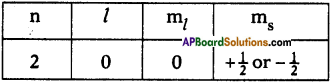 AP SSC 10th Class Chemistry Important Questions Chapter 8 Structure of Atom 4