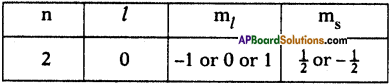 AP SSC 10th Class Chemistry Important Questions Chapter 8 Structure of Atom 5