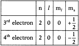 AP SSC 10th Class Chemistry Important Questions Chapter 8 Structure of Atom 9