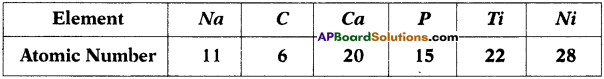 AP SSC 10th Class Chemistry Important Questions Chapter 9 Classification of Elements- The Periodic Table 4