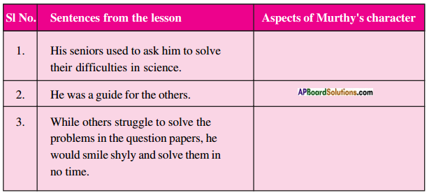 AP SSC 10th Class English Solutions Chapter 1C I Will Do It 2