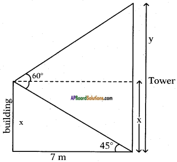 AP SSC 10th Class Maths Solutions Chapter 12 Applications of Trigonometry Ex 12.2 4