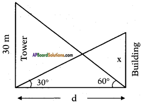 AP SSC 10th Class Maths Solutions Chapter 12 Applications of Trigonometry Ex 12.2 6