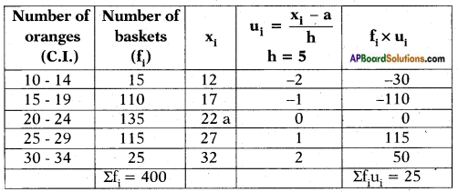 AP SSC 10th Class Maths Solutions Chapter 14 Statistics Ex 14.1 10