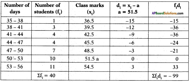 AP SSC 10th Class Maths Solutions Chapter 14 Statistics Ex 14.1 16