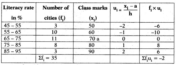 AP SSC 10th Class Maths Solutions Chapter 14 Statistics Ex 14.1 18