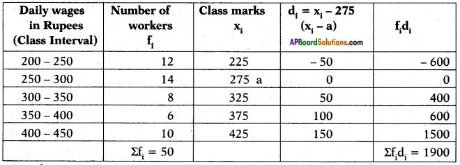 AP SSC 10th Class Maths Solutions Chapter 14 Statistics Ex 14.1 4