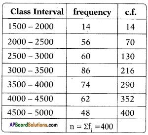 AP SSC 10th Class Maths Solutions Chapter 14 Statistics Ex 14.3 10