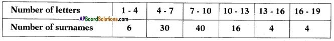 AP SSC 10th Class Maths Solutions Chapter 14 Statistics Ex 14.3 11