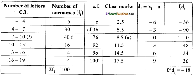 AP SSC 10th Class Maths Solutions Chapter 14 Statistics Ex 14.3 12