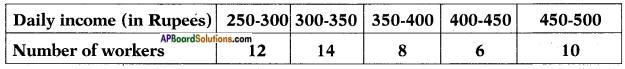 AP SSC 10th Class Maths Solutions Chapter 14 Statistics Ex 14.4 1