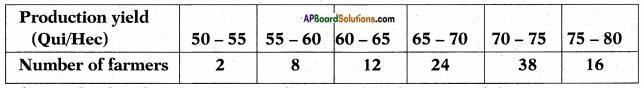 AP SSC 10th Class Maths Solutions Chapter 14 Statistics Ex 14.4 7