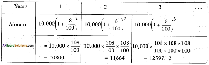 AP SSC 10th Class Maths Solutions Chapter 6 Progressions Ex 6.1 2