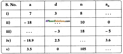 AP SSC 10th Class Maths Solutions Chapter 6 Progressions Ex 6.2 1