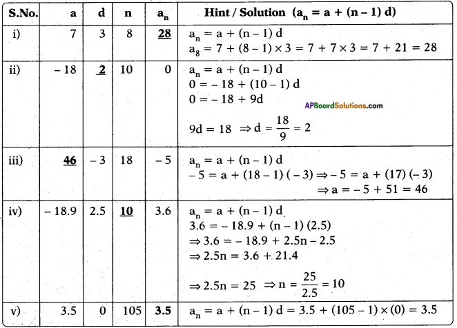 AP SSC 10th Class Maths Solutions Chapter 6 Progressions Ex 6.2 2