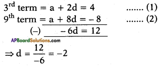 AP SSC 10th Class Maths Solutions Chapter 6 Progressions Ex 6.2 8