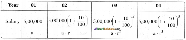 AP SSC 10th Class Maths Solutions Chapter 6 Progressions Ex 6.4 1