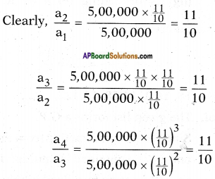 AP SSC 10th Class Maths Solutions Chapter 6 Progressions Ex 6.4 2