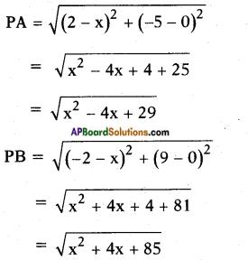 AP SSC 10th Class Maths Solutions Chapter 7 Coordinate Geometry Ex 7.1 15