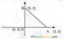 AP SSC 10th Class Maths Solutions Chapter 7 Coordinate Geometry Ex 7.3 1