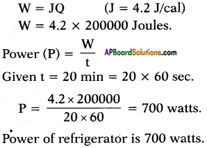 AP SSC 10th Class Physics Important Questions Chapter 1 Heat 20