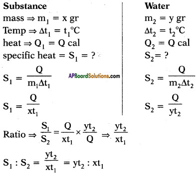 AP SSC 10th Class Physics Important Questions Chapter 1 Heat 28